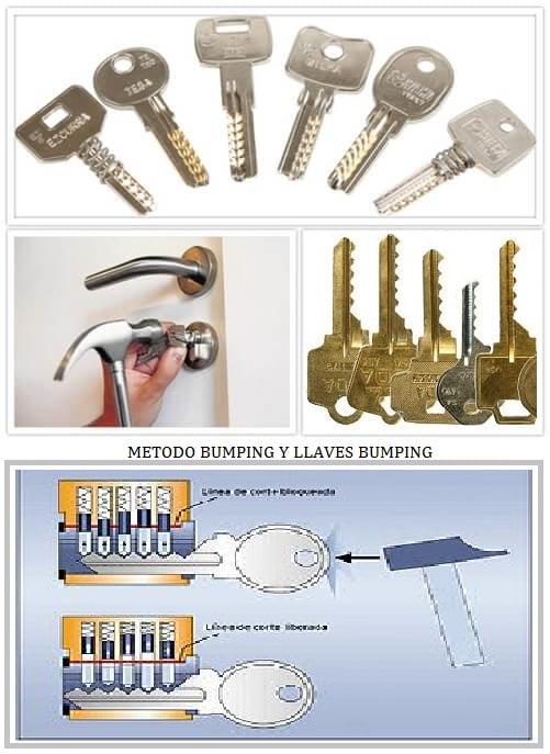 METODO BUMPING O LLAVE DE GOLPE: método bumping y llaves bumping o de golpe