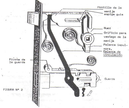 cerradura vinculación