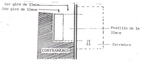 CERRADURAS COMUNES: contramarco