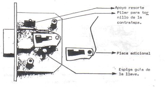 Cerraduras comunes manualcerrajero com for Tipos de llaves de puertas