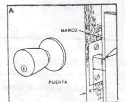 INSTALACION CERRADURA DE POMO: instalar pomo 3