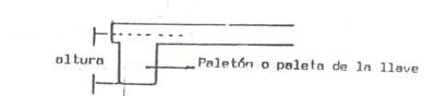 CERRADURAS COMUNES: paletón