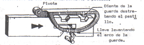 CERRADURAS COMUNES: sistema anterior