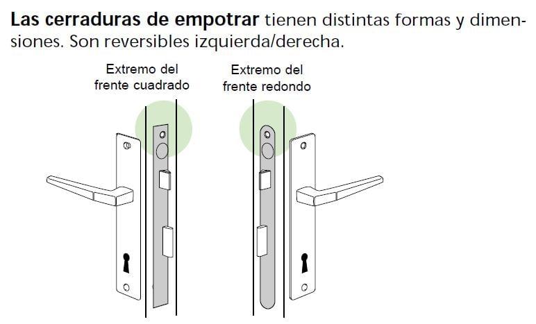 Tipos de puertas de empotrar