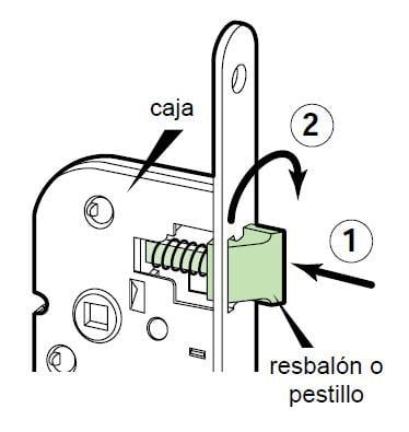 cerradura resbalón reversible