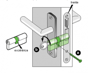 cambio-cilindro-europerfil